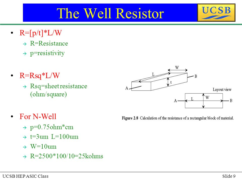sheet resistance calculator